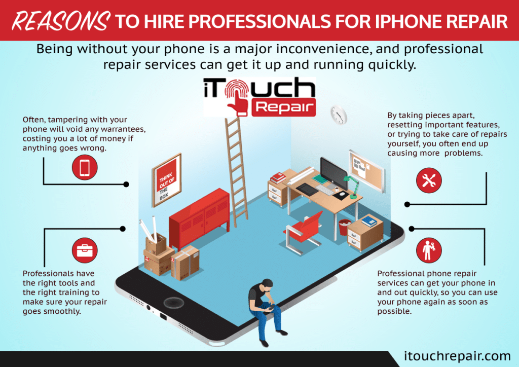 iTouch-Repair_Reasons-to-Hire-Professionals-for-iPhone-Repair_